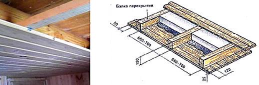 Подшивной потолок для бани