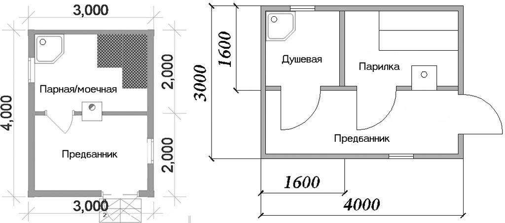 Примеры планировки малогабаритных бань