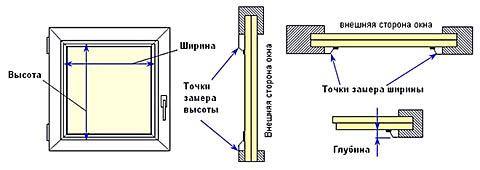 Схема промеров оконного проема под установку жалюзи