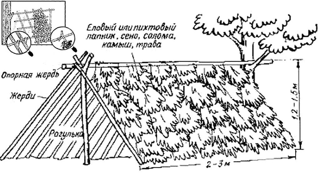 Устройство шалаша-тоннеля