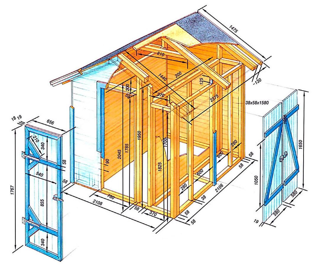 Как построить дровяник на даче поэтапно