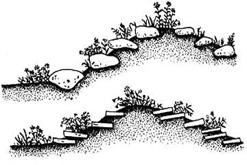 Устройство альпийских горок из плитняка