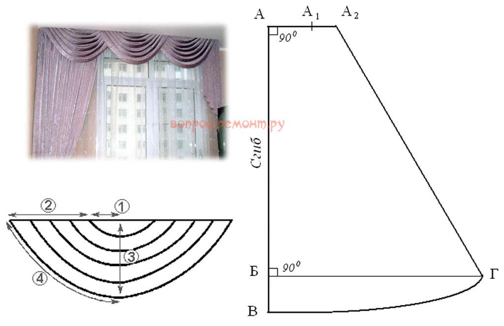 Построение выкройки симметричного свага