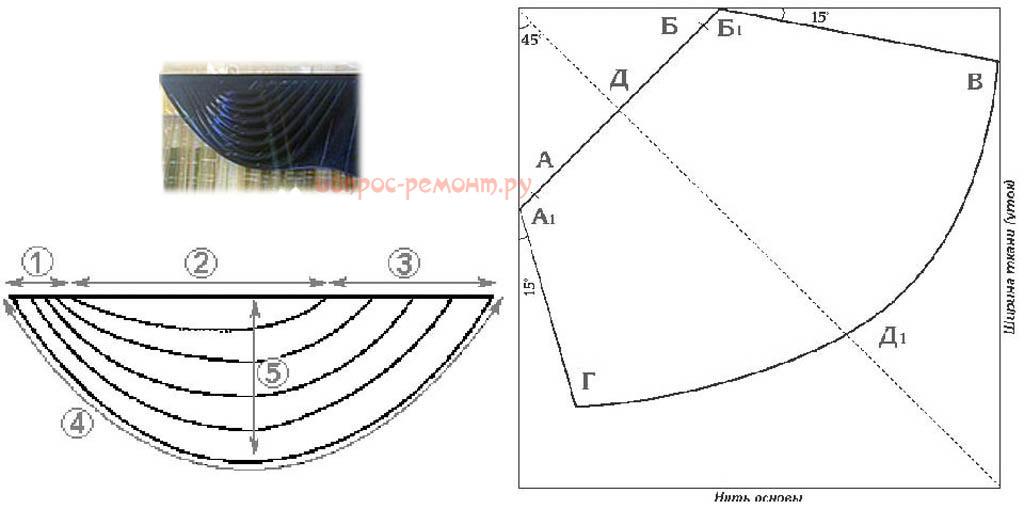 Построение выкроек несимметричного свага