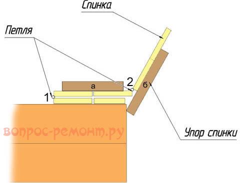 Схема устройства складной крышки для песочницы