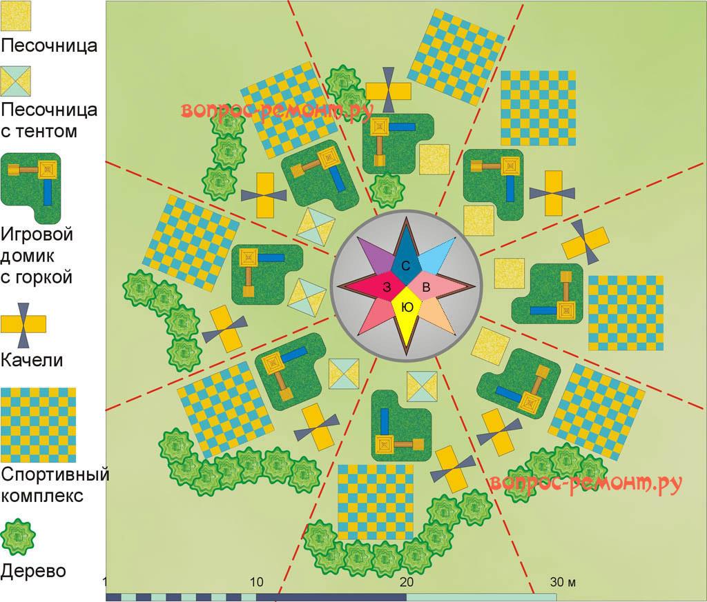 Схемы компоновки детской площадки при различном ее расположении относительно дома