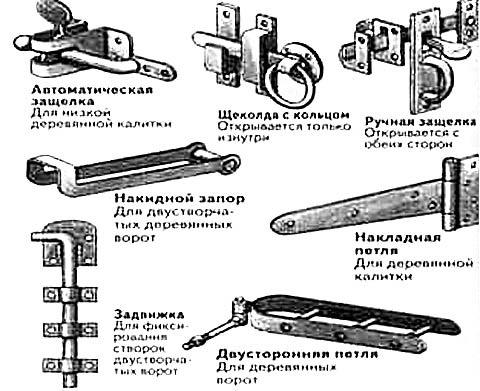 Фурнитура для деревянных ворот и калиток