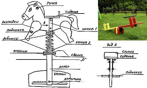 Качели-балансир и пружинные качели