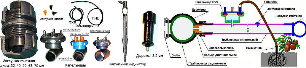 Элементы и устройство подземного капельного полива