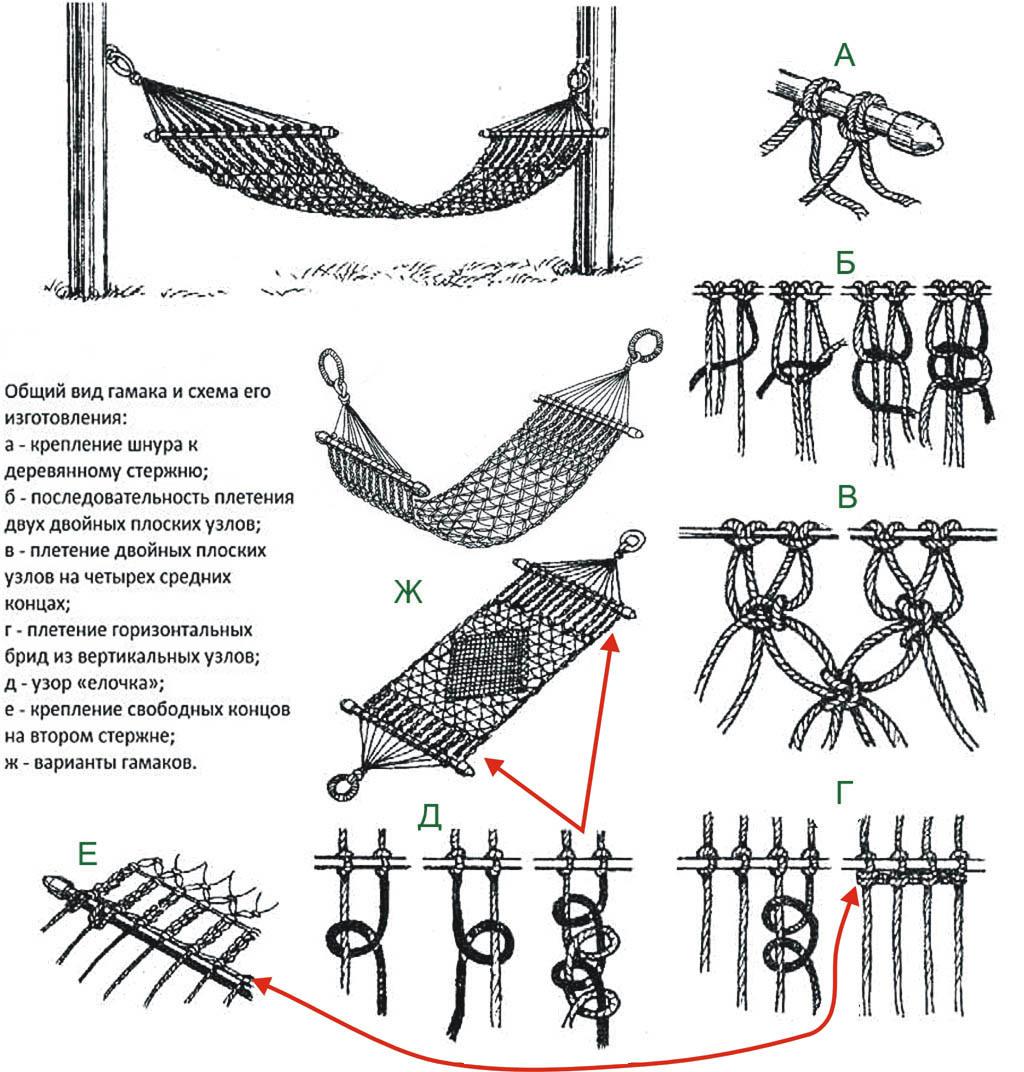 Плетение гамака в технике макраме