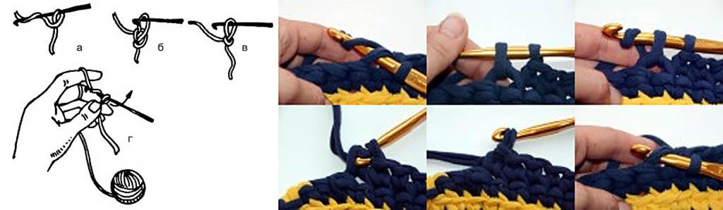 Базовые приемы вязания крючком