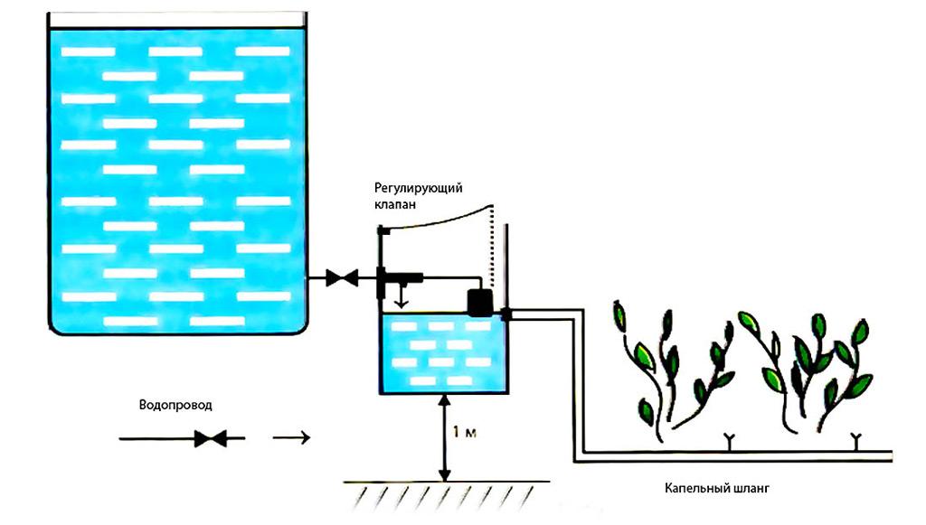 Способ стабилизации напора в системе капельного полива