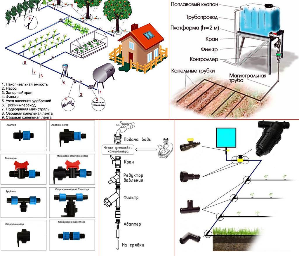Схемы устройства систем капельного полива