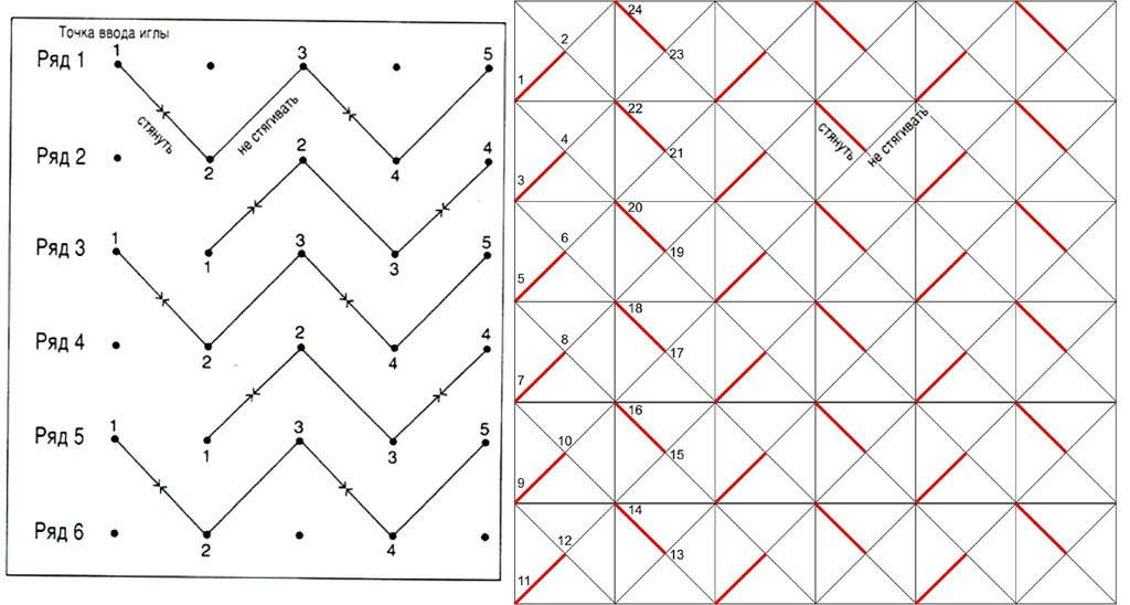 Примеры схем буфов для подушек