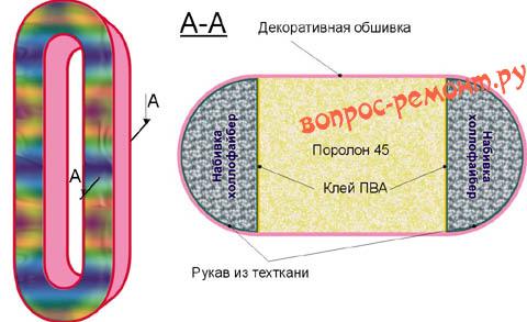 Схема набивки подушки-буквы