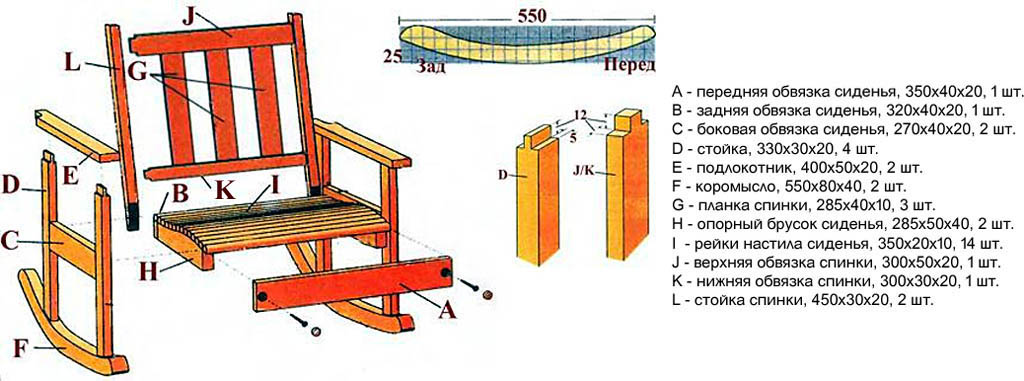 Конструкция и деталировка детского кресла-качалки