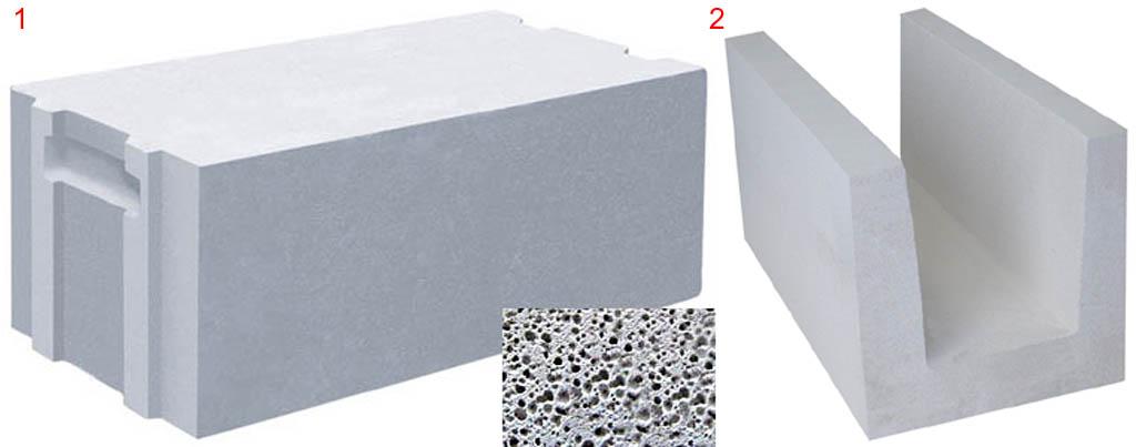 Блоки из газобетона H+H и его структура