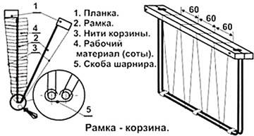 Устройство рамки-корзины для улья