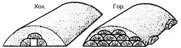Коптильные очаги на опилках