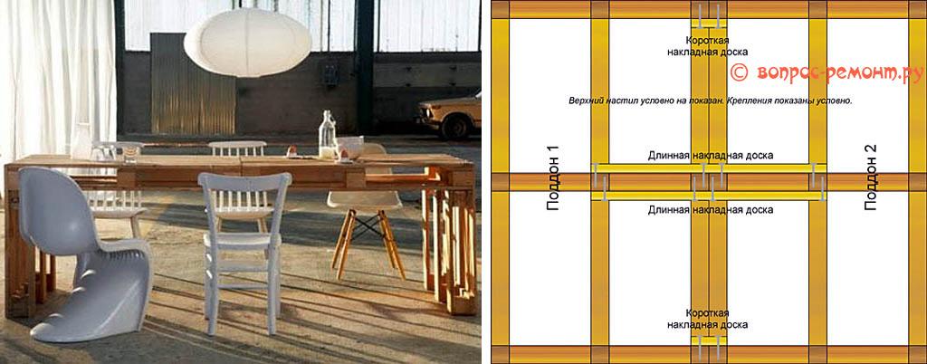 Устройство подстолья стола из поддонов