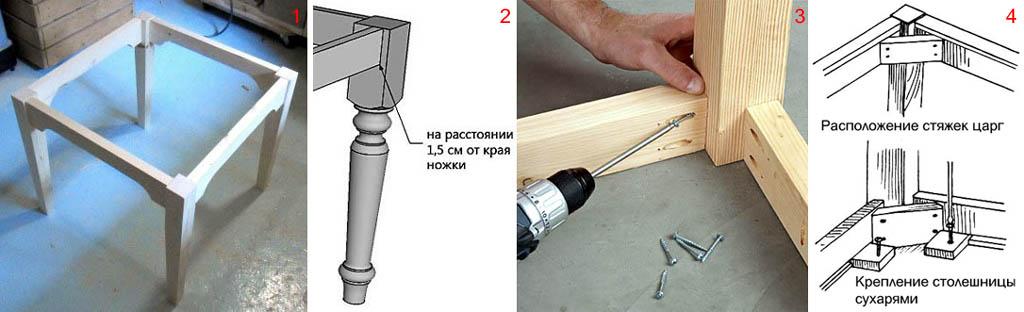 Сборка стола на подстолье заодно с ножками
