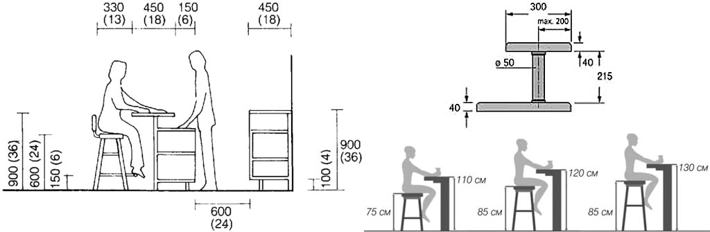 Размеры барных стоек