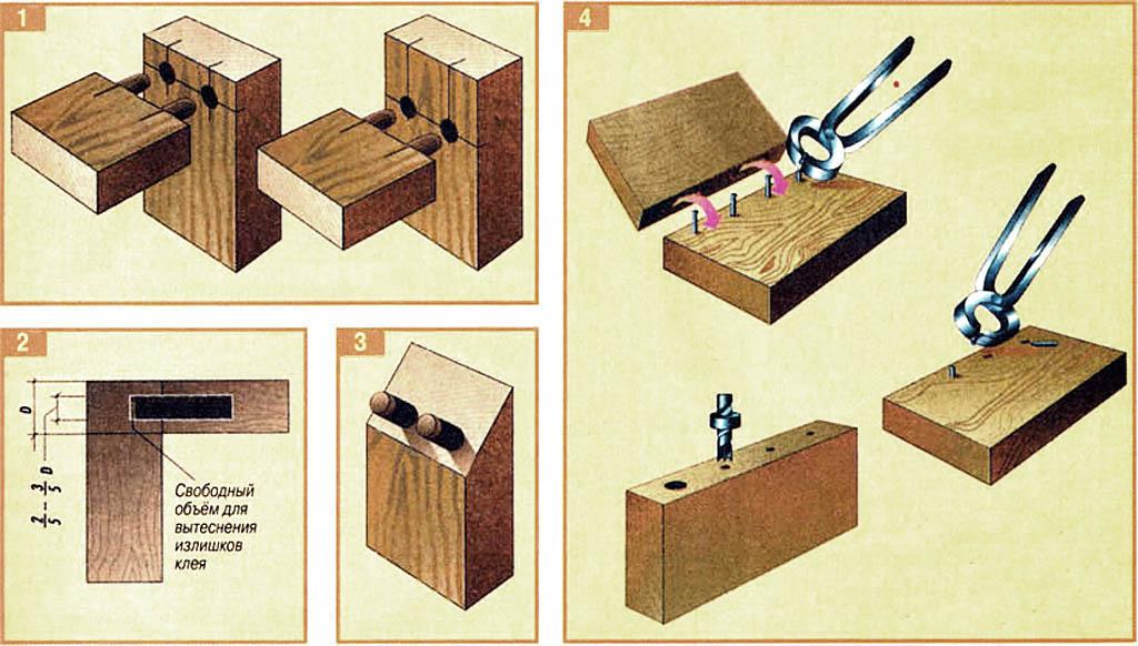 Как сделать деревянные шканты своими руками 21