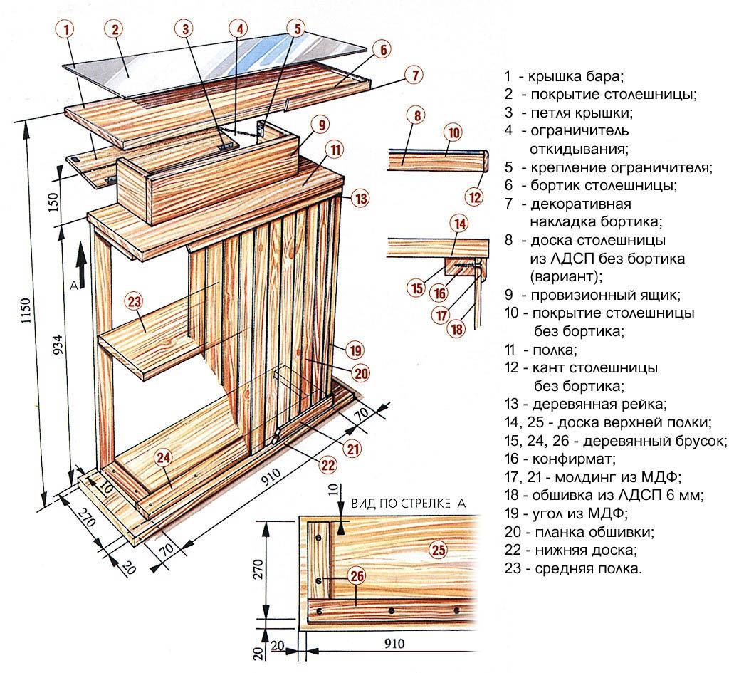 Чертежи и размеры деревянной мини барной стойки бюджетного уровня