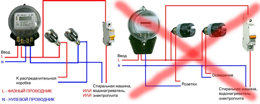 Правильное и неправильное включение защитной автоматики в квартирную электропроводку