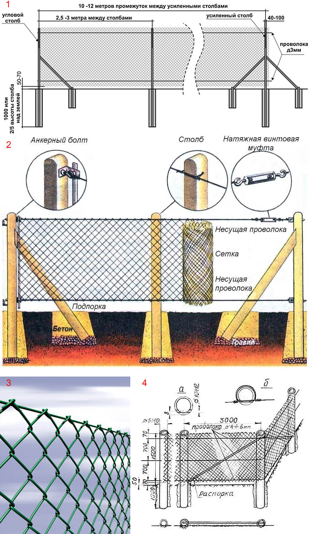 Особенности установки заборов из рабицы с полотном по струнам