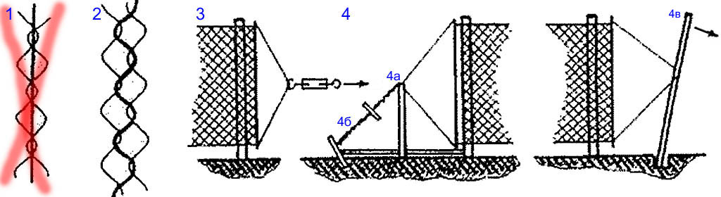 Сращивание и натяжение сетки-рабицы