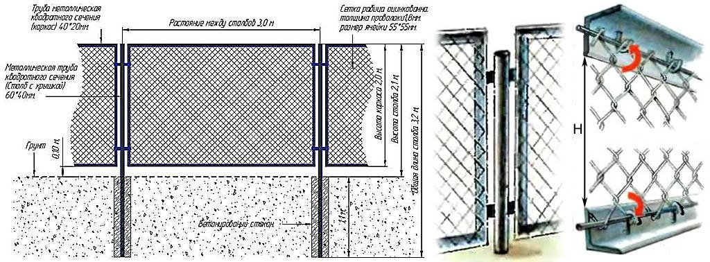 Схемы секционных заборов из рабицы