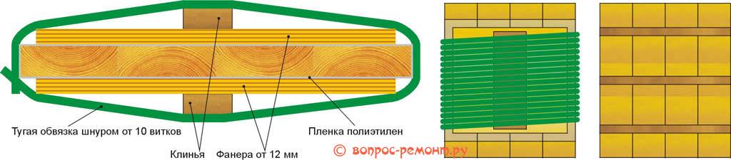 Сборка щита для наличника из досок