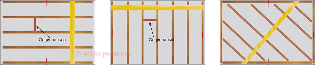 Как сделать обрешетку из бруса под мдф