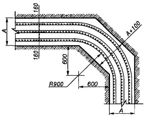 Как правильно сделать угол кабельной траншеи