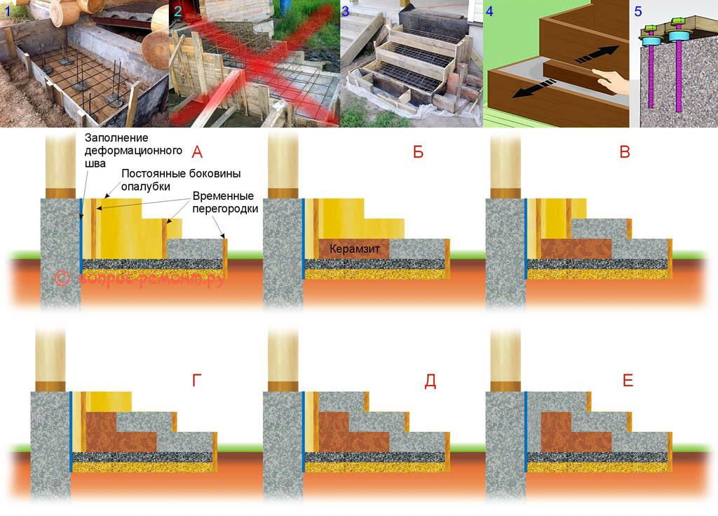Особенности постройки бетонного крыльца