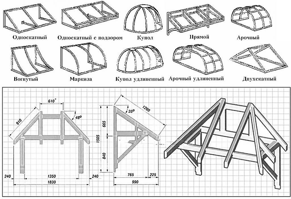 Схемы и чертежи навесов над крыльцом
