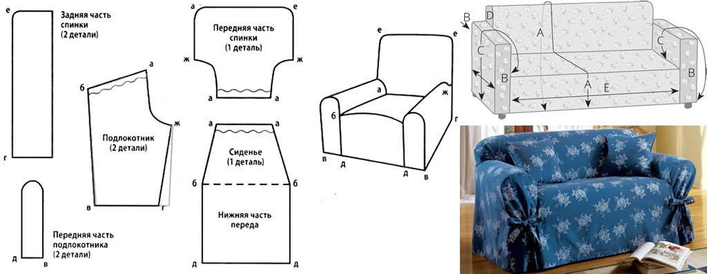 Как самой сшить чехол на диван » Строительство