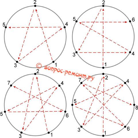 Схемы обшивки ребер каркаса абажура настольной лампы