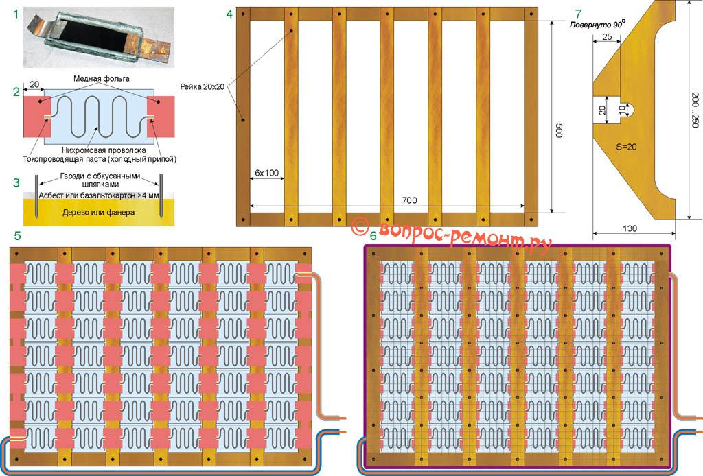Устройство и чертежи самодельного инфракрасного панельного обогревателя