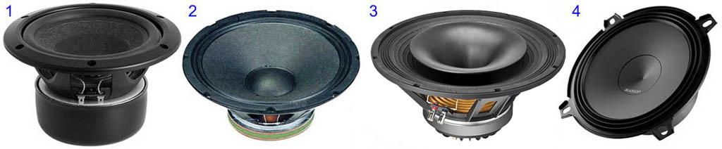 Динамики для акустических систем