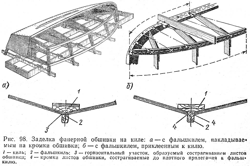 Сборка и малковка набора корпуса лодки на раме. К. с.129, 130, 144