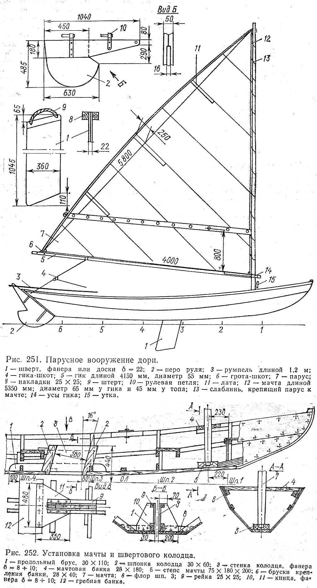 Парусное вооружение лодки дори. К. с.275, 276