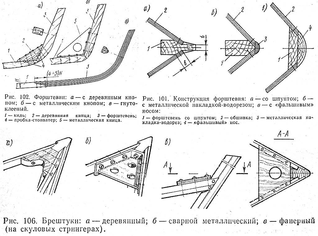 Конструкции форштевней лодок. К. с.146-148