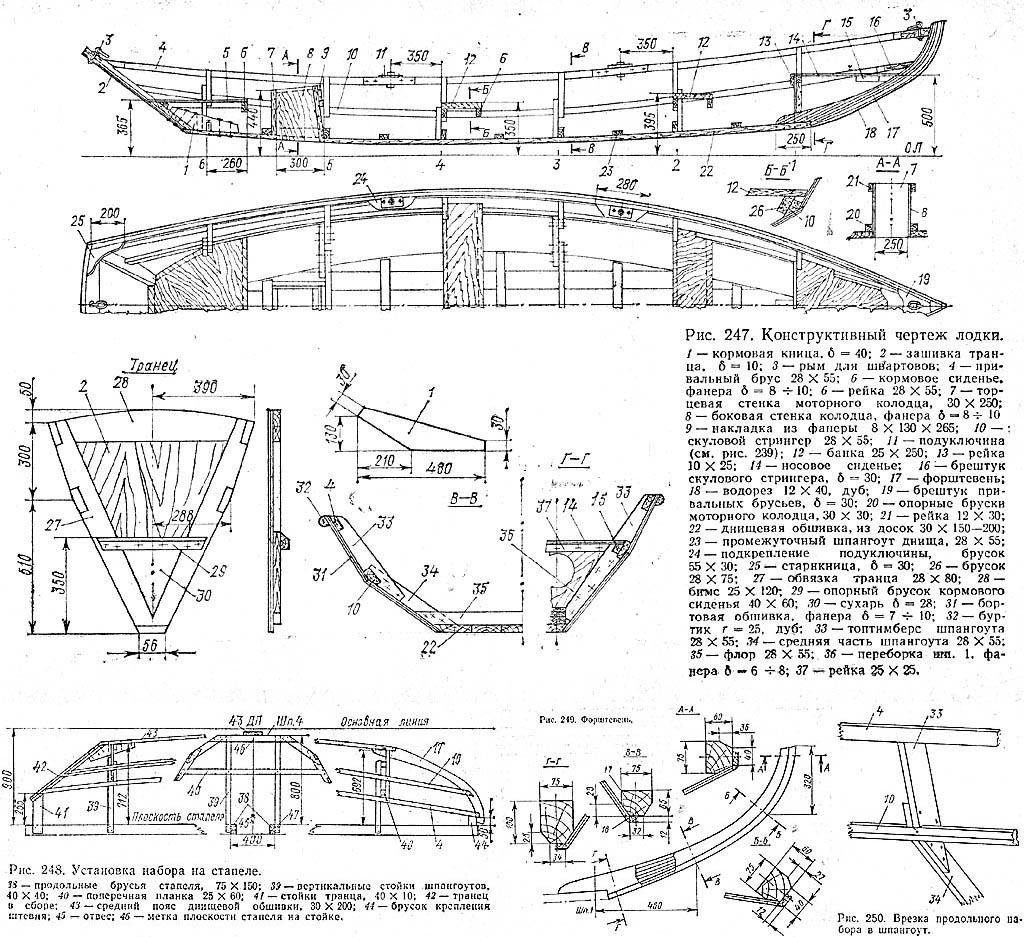 Конструктивный чертеж лодки дори и способ ее постройки. К. с.271-274