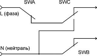 Схема электромеханической блокировки микроволновой печи (дверца закрыта)