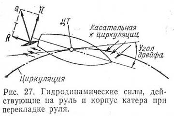 Как поворачивает судно. К. с.53
