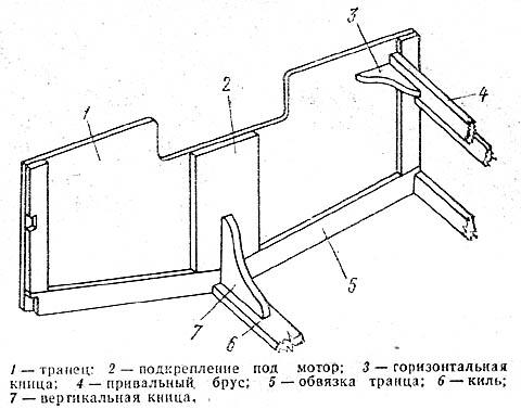 Конструкция транца лодки с подвесным мотором. К. с.151
