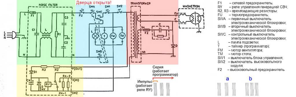 Электрическая принципиальная схема микроволновой печи