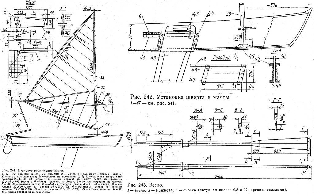 Парусное вооружение и весла лодки скиф. К. с.265-267